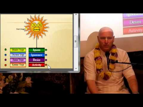 Part 1. Clearing the Mist of Ignorance by HG Vaisesika Prabhu - 30.01.2013