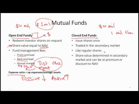 CFA Level I Mutal Funds and Exchange Traded Funds (ETFs) Video Lecture by Mr. Arif Irfanullah