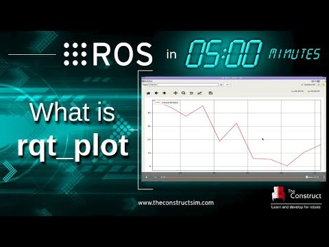 [ROS in 5 mins] 047 - What is rqt plot