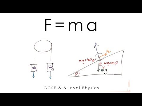 F=ma (Newton's 2nd law), Terminal Velocity & Inclined