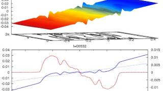 Self-trapped phase-space structures in 1D plasma (holes and clumps)