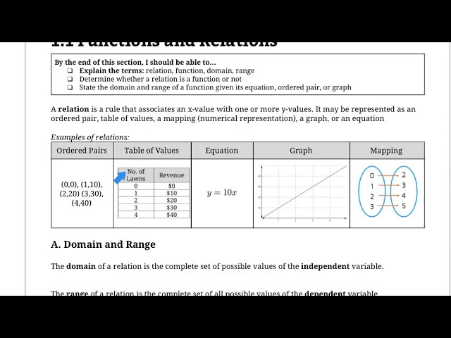 Intro to Functions & Domain and Range (MCR3U)