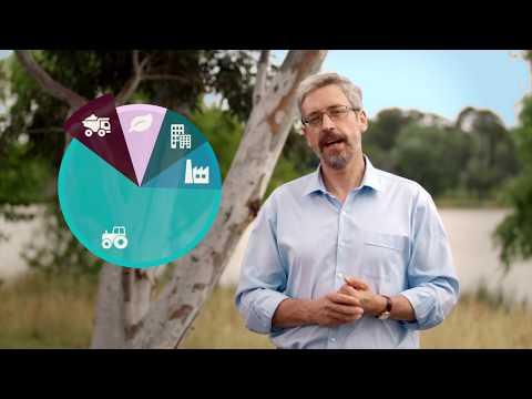 Australia's Water Markets (5 Minute Version)