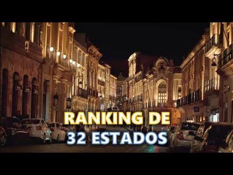 Los Estados con más turismo internacional | Ranking Nacional 2017