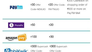 Jio recharge trick, CashBack ₹100, Jio recharge all platforms,technical Deepak