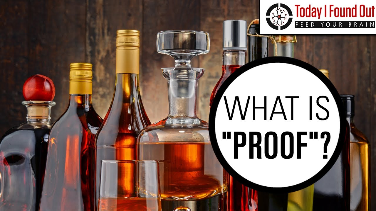 what does proof mean in alcohol content