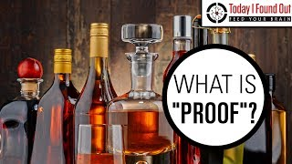 Why is Alcohol Content Referred to as Proof?