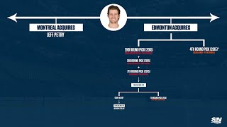 Why Edmonton Trading Jeff Petry To Montreal Wasn't Actually THAT Bad After All   NHL Trade Trees