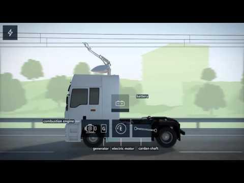 Siemens eHighway Animation Port Application
