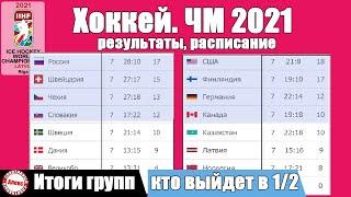 ЧМ по хоккею 2021 Итоги групп Кто пройдет в ½ финала Расписание
