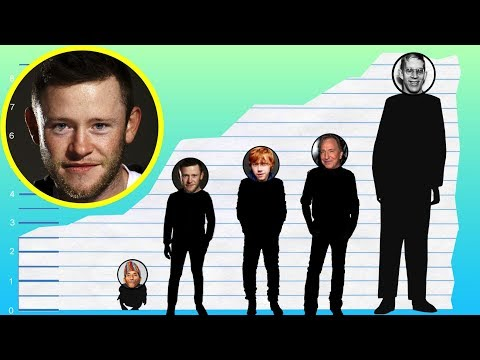 How Tall Is Devon Murray?  Height Comparison!
