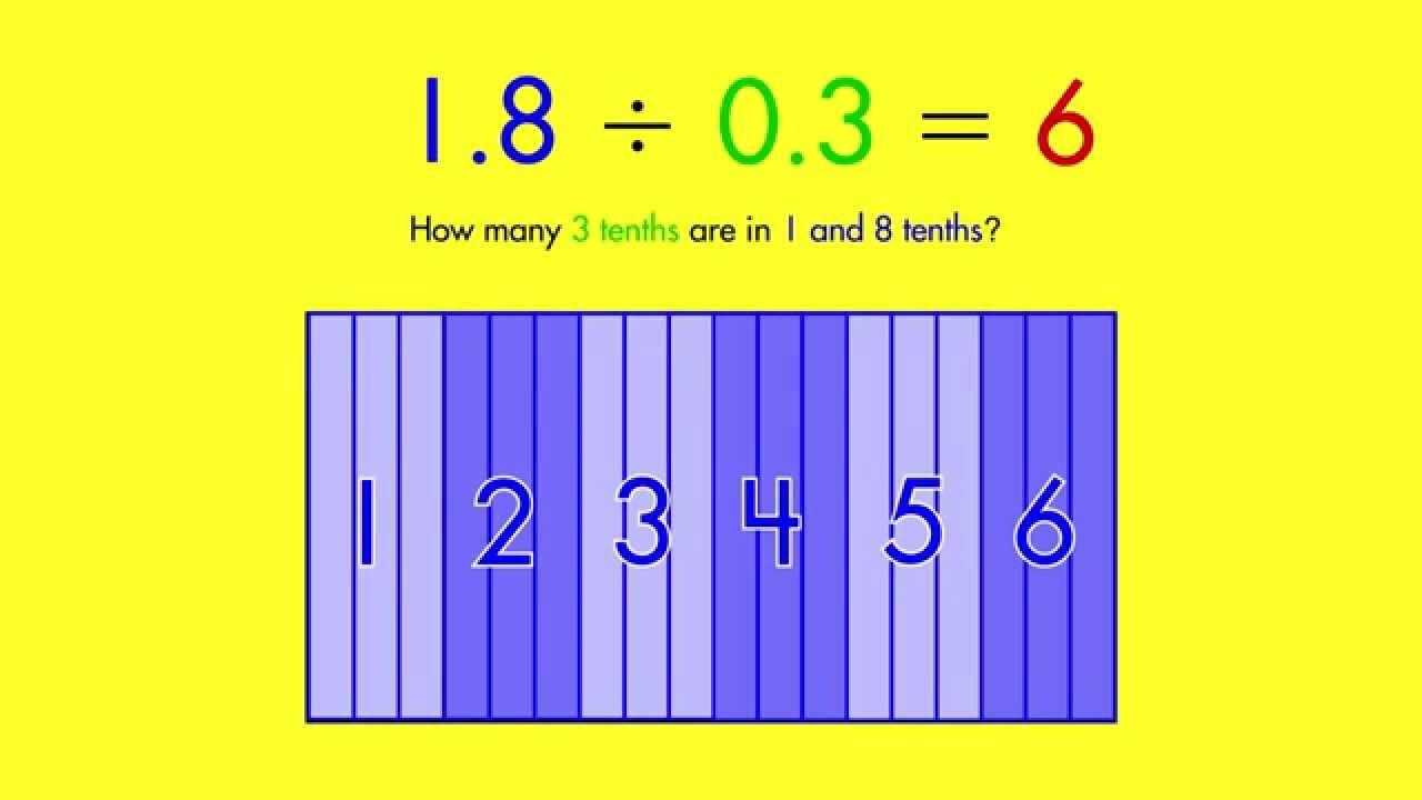 Worksheet How To Divide Decimals By Hand spectrum math tutor dividing decimals using models youtube models
