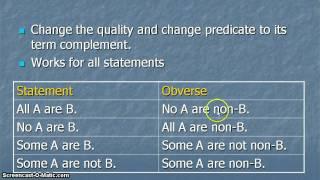 Obversion Conversion Contrapostion