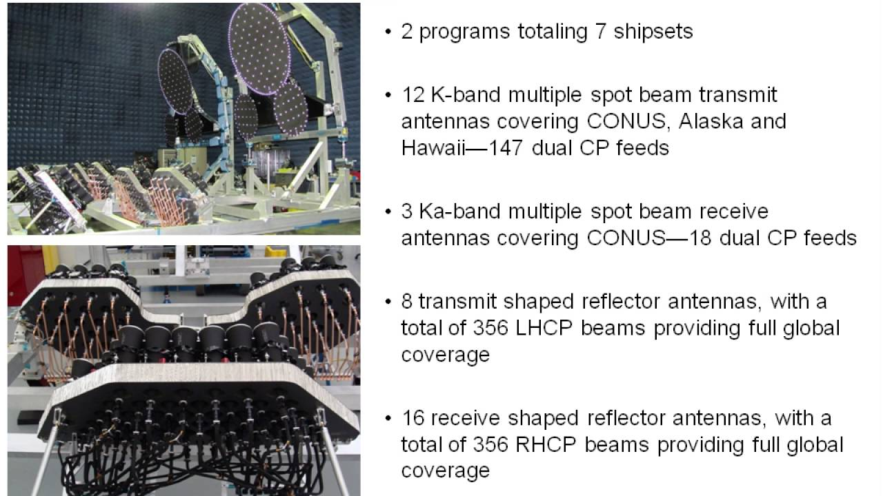 Unfurlable Mesh Reflector Antennas | Harris