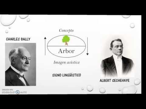 Dicotomías del Signo Lingüístico-Ferdinand de Saussure.