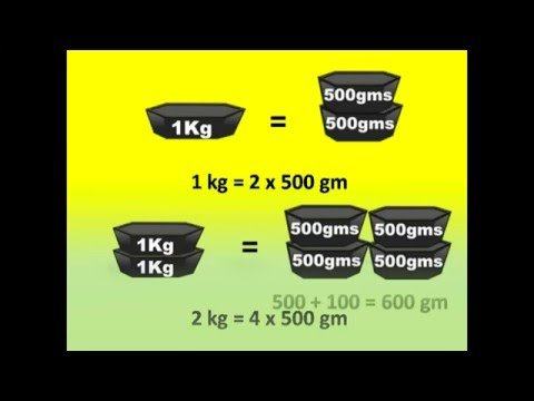 CBSE Maths - Weight ( वज़न) - Kilogram, Gram and How to weight things - In Hindi