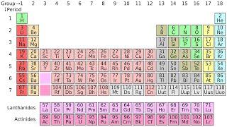 Материаловедение Тема Физические свойства металлов Выпуск 1