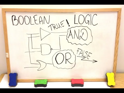 [2/3] Computer Science | INTERVIEW PRACTICE | Boolean Algebra & Logic