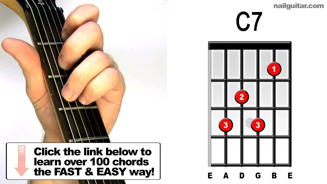 C7 Guitar Chord Easy Jguitar Will Draw Diagrams For Each Of The Symbols Entered Groovy Lessons Youtube