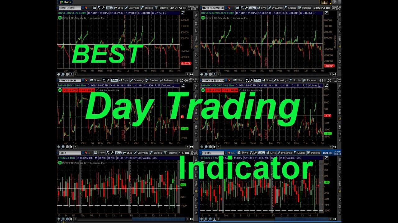 Stock day trading strategies