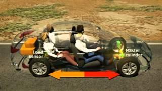 Mazda Electronic Brake-Force Distribution EBD