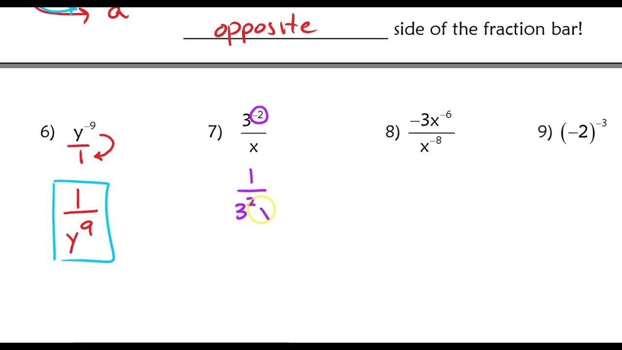 8 3 Zero And Negative Exponents