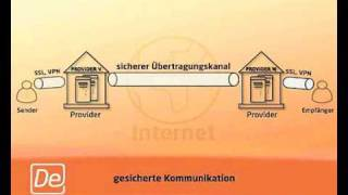 Mit Schäuble im Bundespostfach: De-Mail für Deutschland