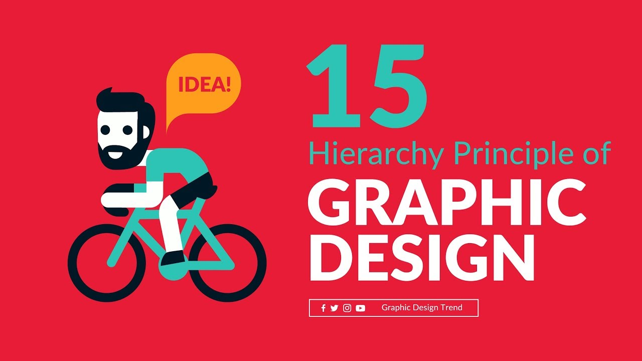 Visual Hierarchy Principle of Graphic Design | Guide To Graphic Design Skills For Beginner