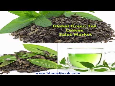 Global Green Tea Leaves Sales Market