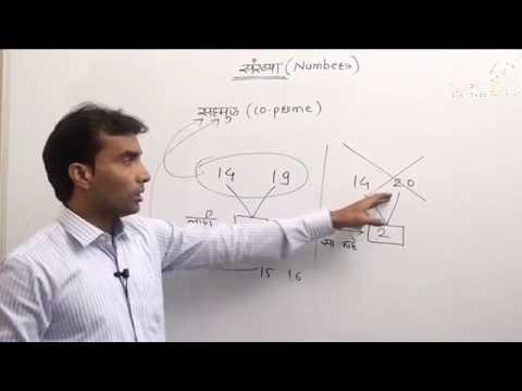 Basic math in marathi