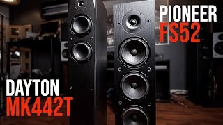 Gambar cover Best Budget Tower Speakers Under $250!