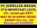 PC JEWELLER BREAK IT'S IMPORTANT SUPPORT 131....PLZ EXIT.....