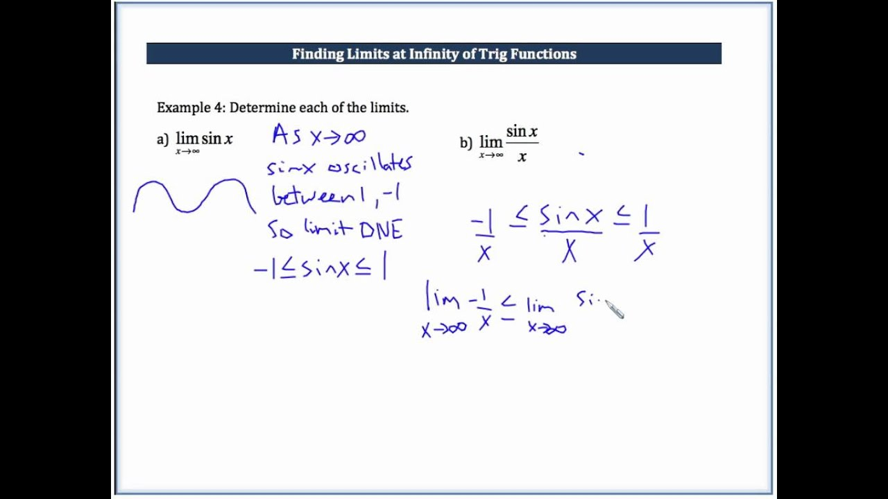 Calc Lecture 3 5c Limits at Infinity - Trig Functions mov