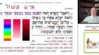 Библейский иврит для начинающих. МУЖЧИНА И ЖЕНЩИНА. Урок 7 продолжение