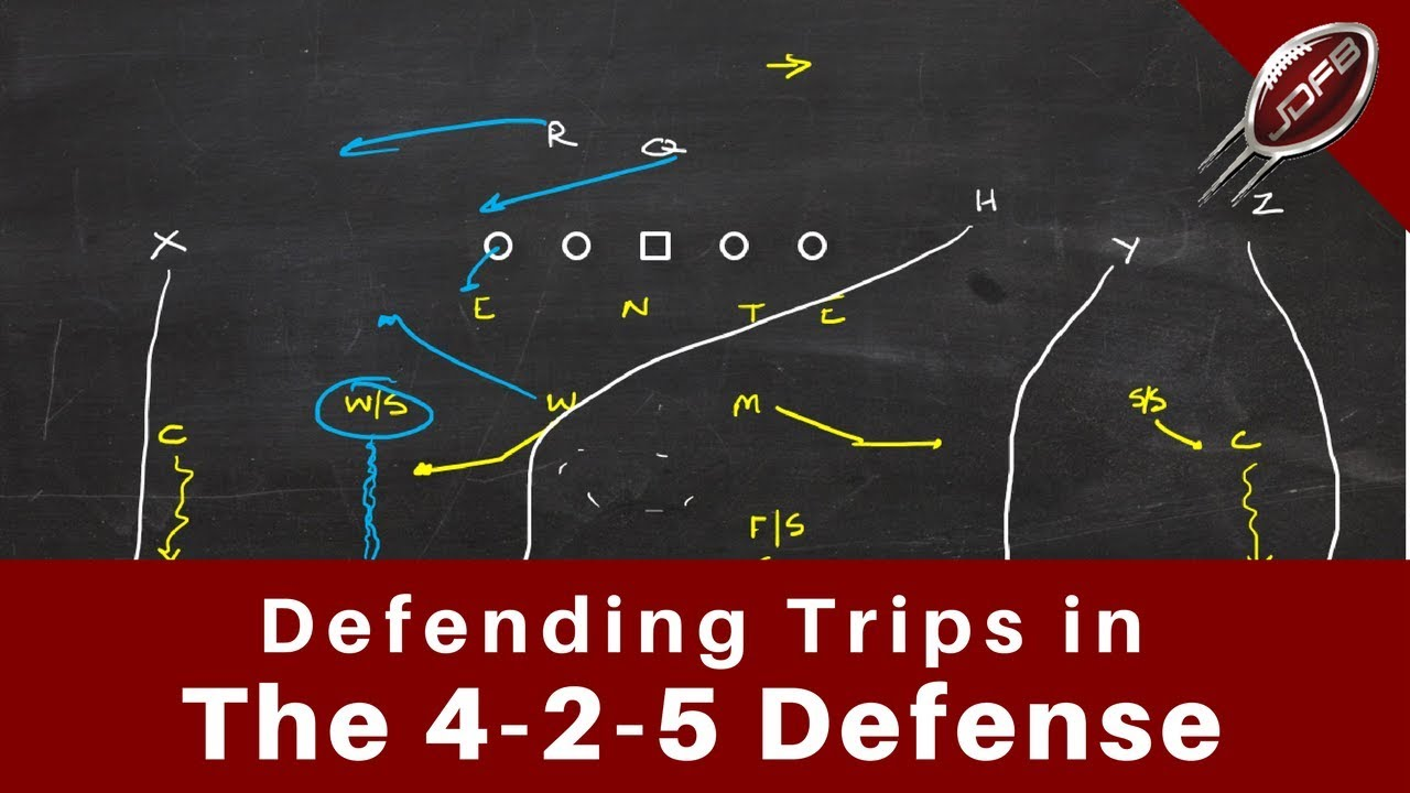 Defending Trips Formations in the 425 Defense | Joe
