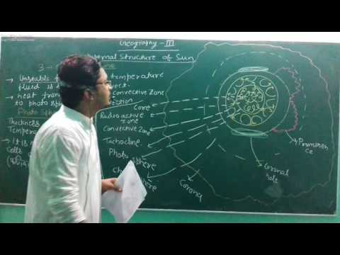Internal structure of sun geography 3