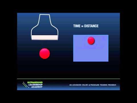Ultrasound Podcast - Physics Basics