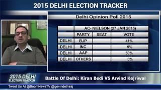 Is Kiran Bedi Heading For A Photo-Finish    2015 Delhi Election Tracker    Boom Live