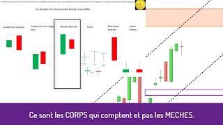 CAC40: analyse technique et matrice de trading pour Mercredi [20/02/19]