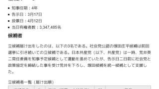 「1971年北海道知事選挙」とは ウィキ動画