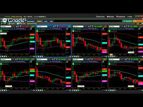 Why Trade Binary Options or Forex Online?  The Work From Hom