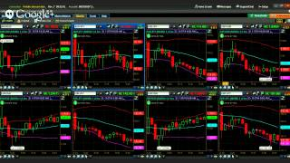 Why Trade Binary Options or Forex Online?  The Work From Home Opportunity That Is Causing A Major...