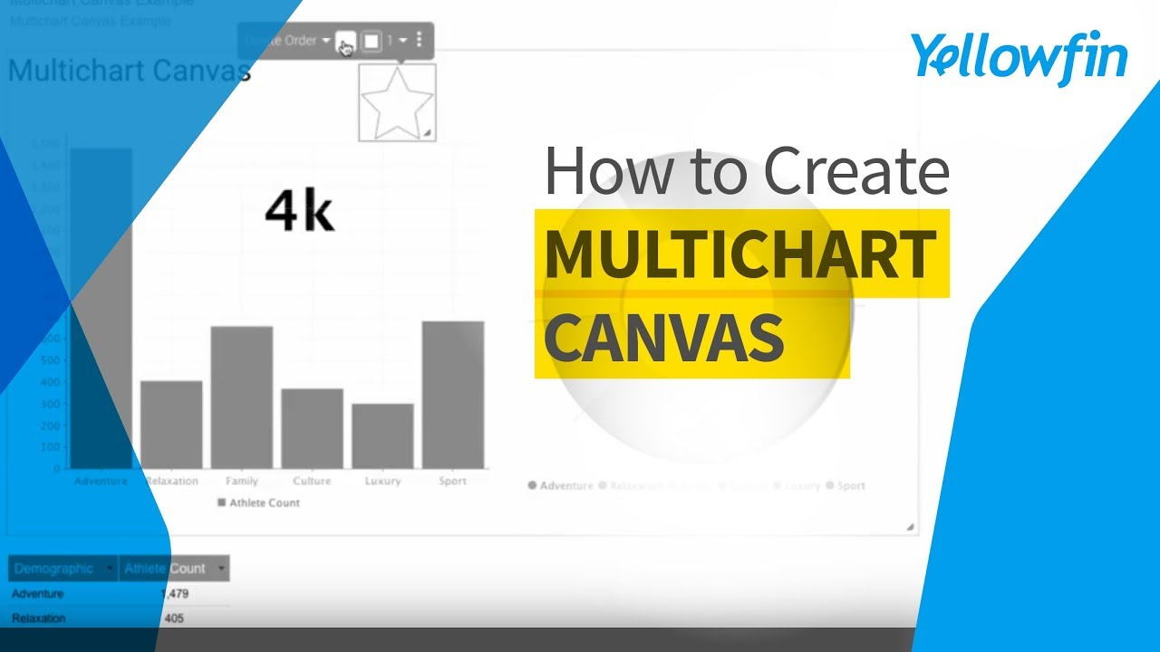 How to Create Multiple Charts on a Canvas | Yellowfin BI