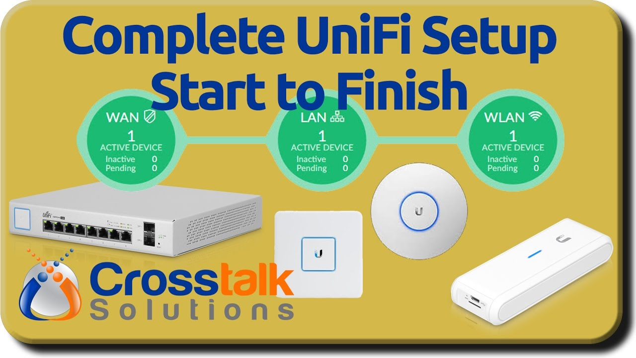 Complete Unifi Setup Start To Finish Youtube Example Of Home Networking Diagram Cable Modem Wireless Router Premium