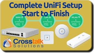 Complete UniFi Setup Start to Finish thumbnail