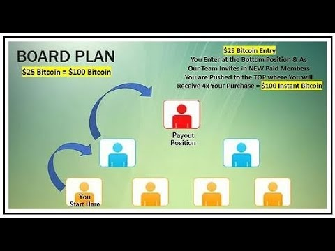 ★How to earn bitcoin with crowd funding ►Bitcoin X4◄ Bitcoin meets crowd funding★