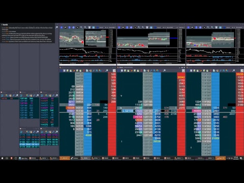 Live Futures Trading.  Bitcoin and Treasuries Futures.  2018-02-21