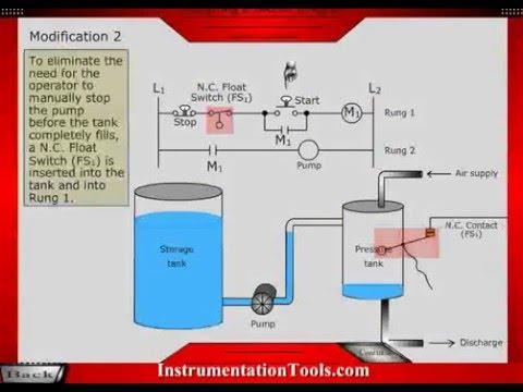 Draw Wiring Diagrams Light Diagram Car Basics Of Plc Ladder - Youtube