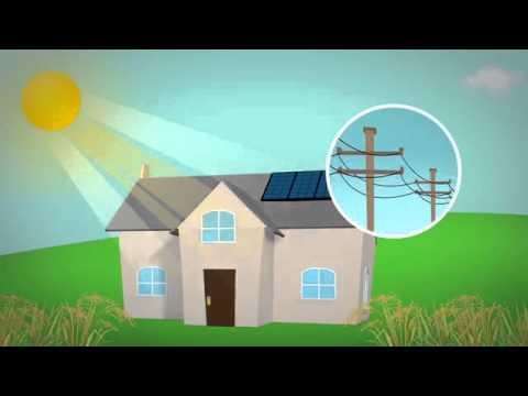 How Does Solar Energy Work?