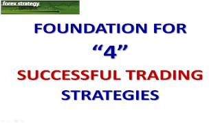 Forex Strategies and Secrets...4 Successful trading strategies 4-17